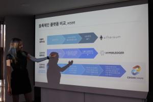 Korieiskii-razrabotchik-BitPax-priedstavil-innovatsionnuiu-kross-platformu-Crosschain-dlia-opieratsii-s-tsifrovymi-aktivami-Smart-City-i-IoT_4
