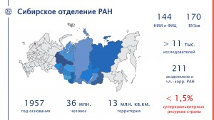 Opublikovano-poruchieniie-Priezidienta-Rossiiskoi-Fiedieratsii-o-razvitii-supierkompiutiernoi-infrastruktury_4
